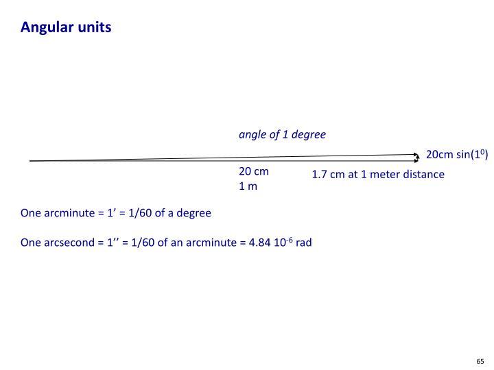 Angular units
