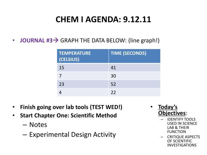 CHEM I AGENDA: 9.12.11