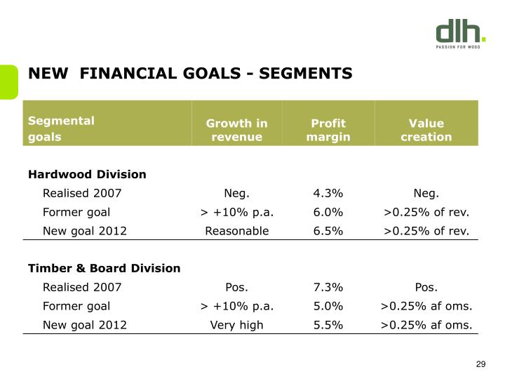 NEW  FINANCIAL GOALS - SEGMENTS
