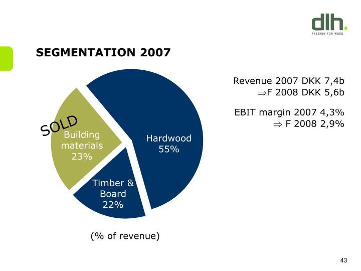 SEGMENTATION 2007