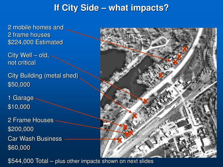 If City Side – what impacts?