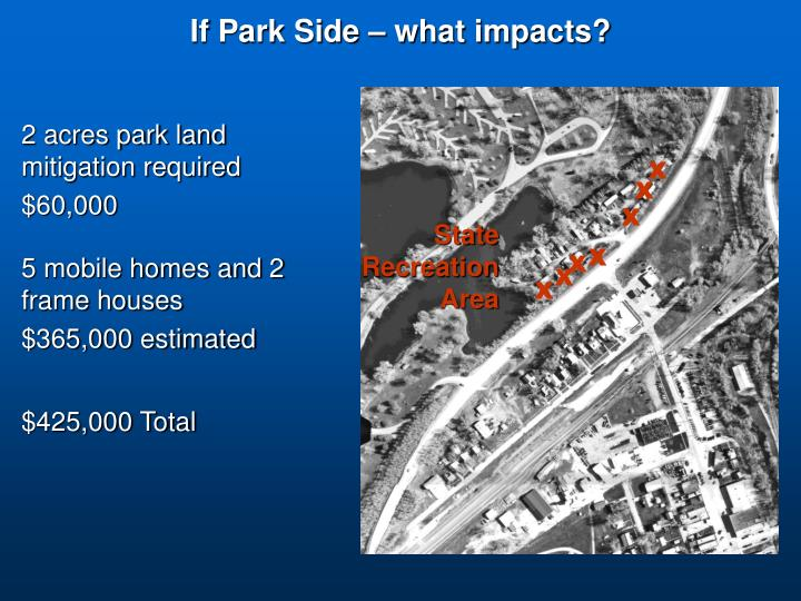 If Park Side – what impacts?