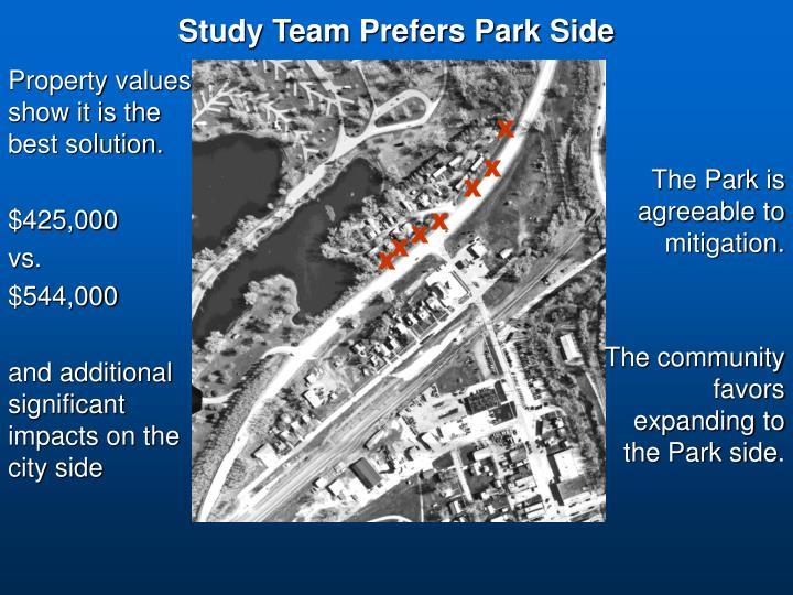 Study Team Prefers Park Side