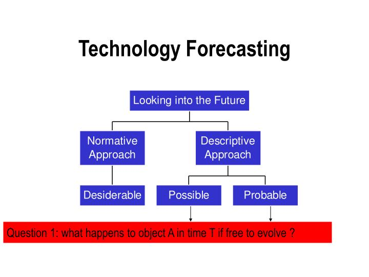 Technology forecasting1