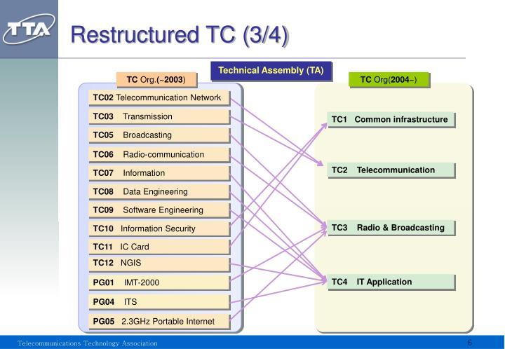 Restructured TC (3/4)