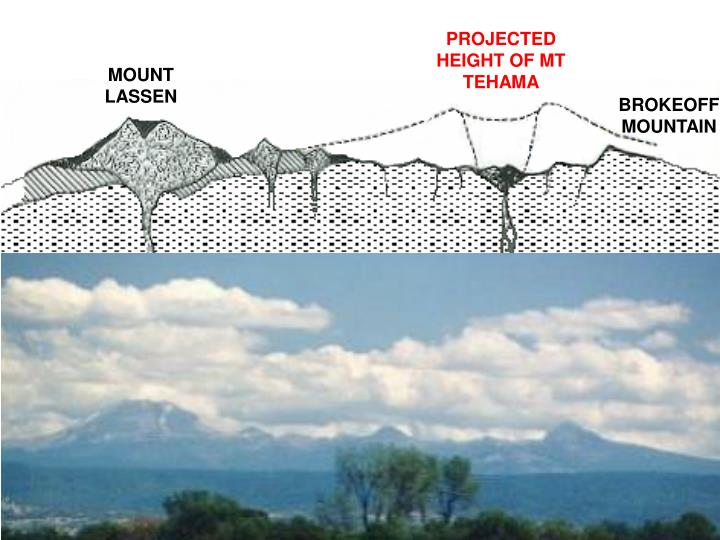 PROJECTED HEIGHT OF MT TEHAMA