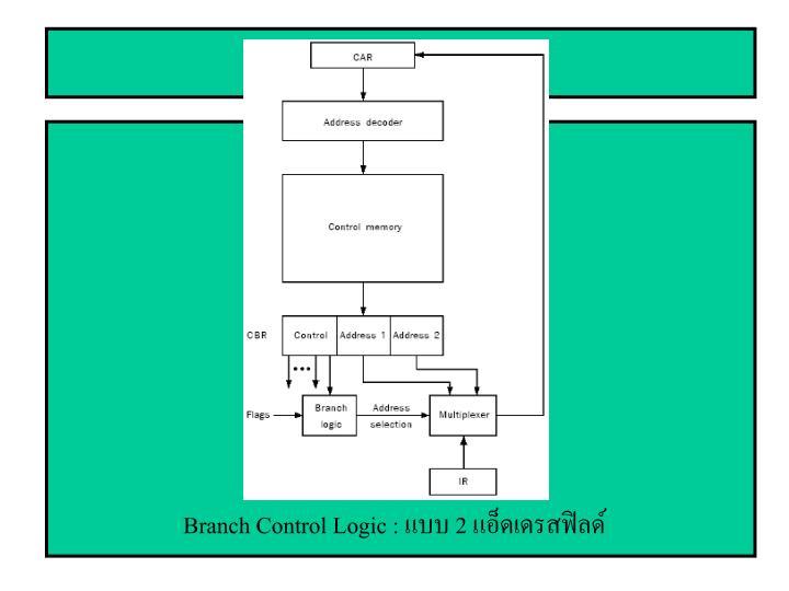 Branch Control Logic :