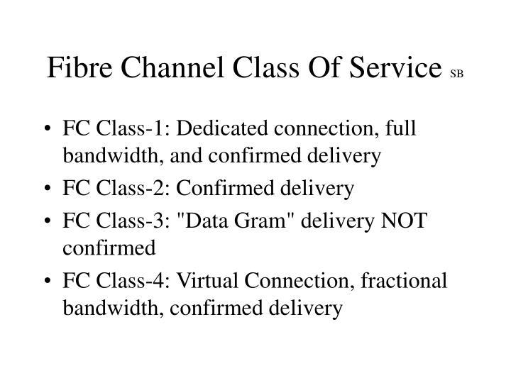 Fibre Channel Class Of Service