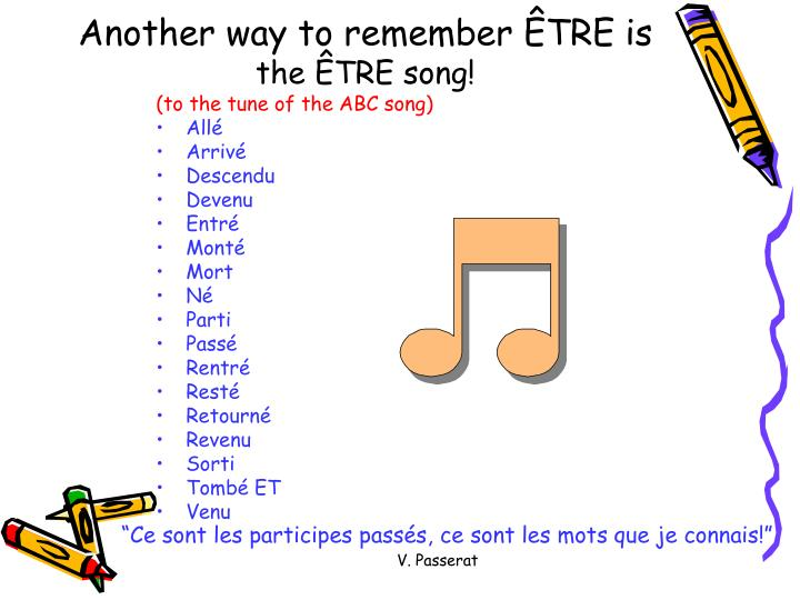 Another way to remember ÊTRE is