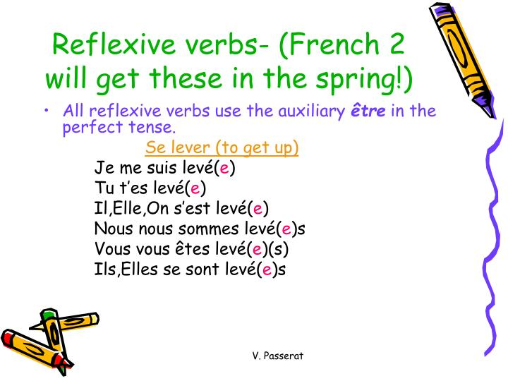 Reflexive verbs- (French 2 will get these in the spring!)