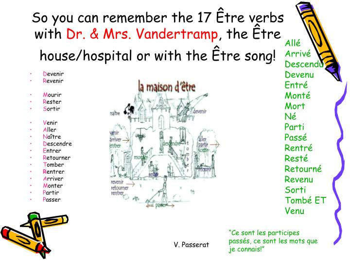 So you can remember the 17 Être verbs with