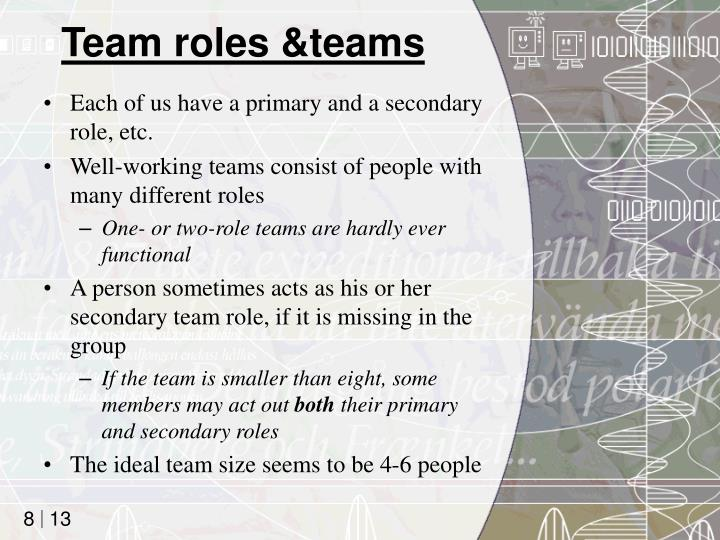 Team roles &teams
