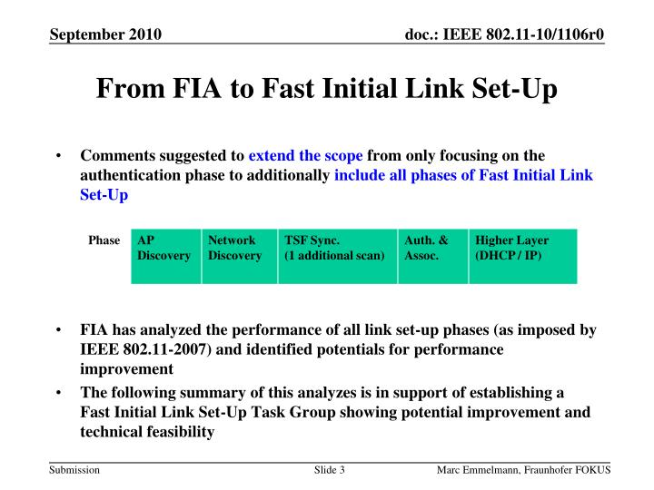 From FIA to Fast Initial Link Set-Up