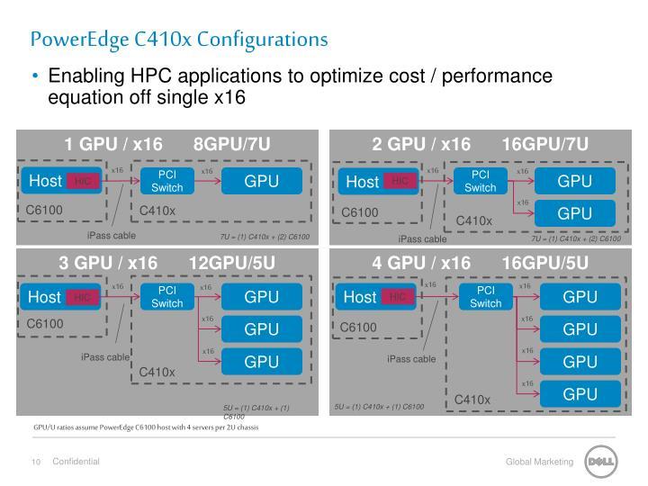 PowerEdge C410x Configurations