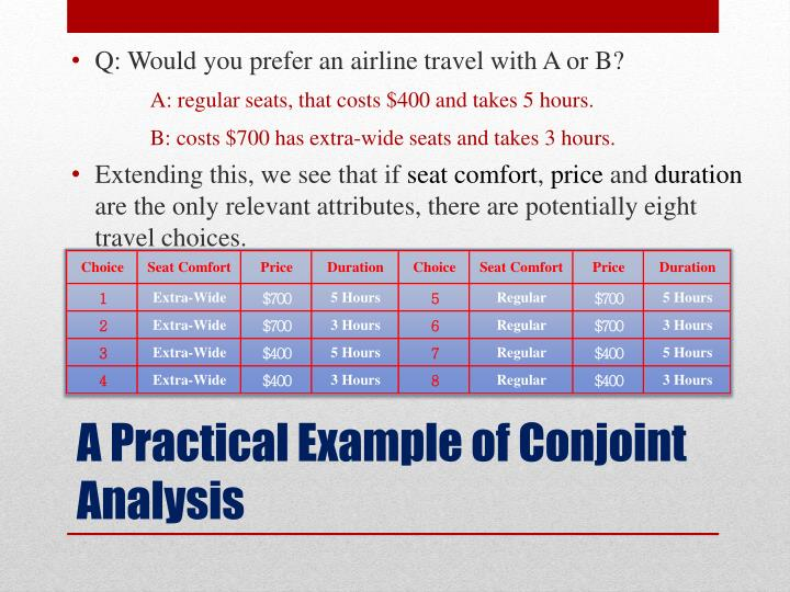 conjoint analysis with example Ibm spss conjoint 21 for example, the the information obtained from a conjoint analysis can be applied to a wide variety of market.