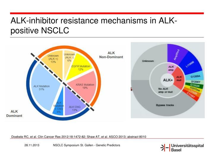 ALK-inhibitor resistance mechanisms in ALK-positive NSCLC