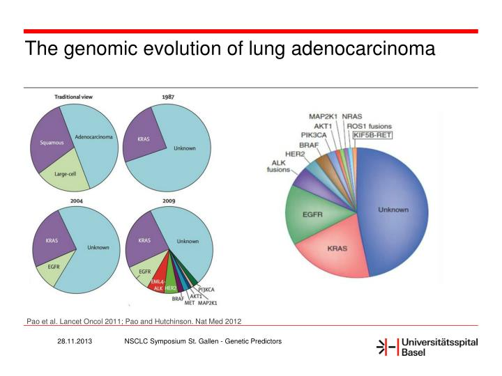 The genomic evolution of lung adenocarcinoma