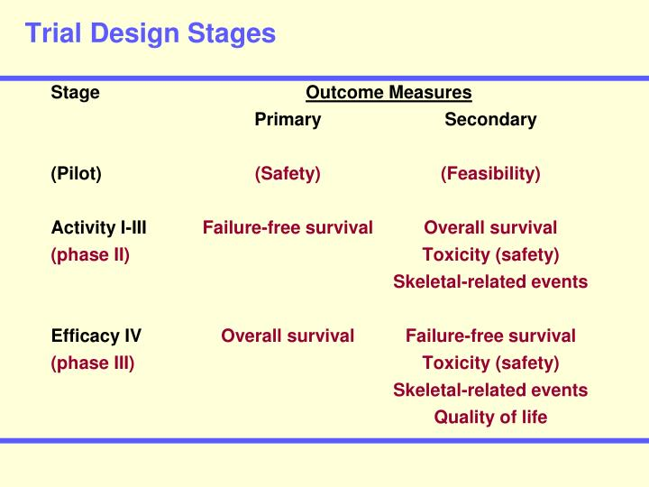 Trial Design Stages