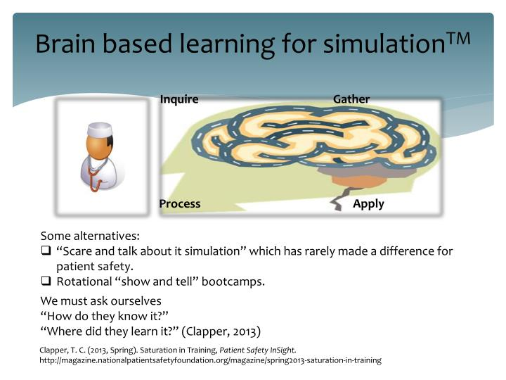 Brain based learning for