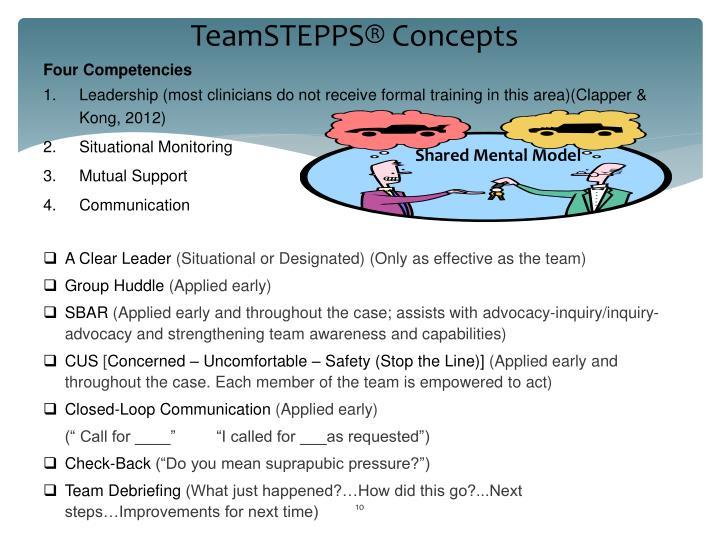 TeamSTEPPS® Concepts