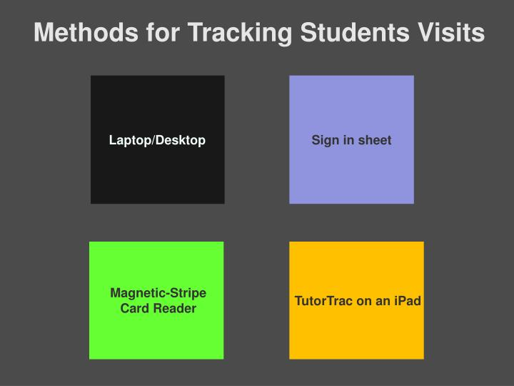 Methods for Tracking Students Visits