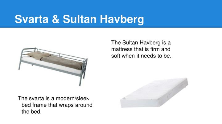 Svarta & Sultan Havberg
