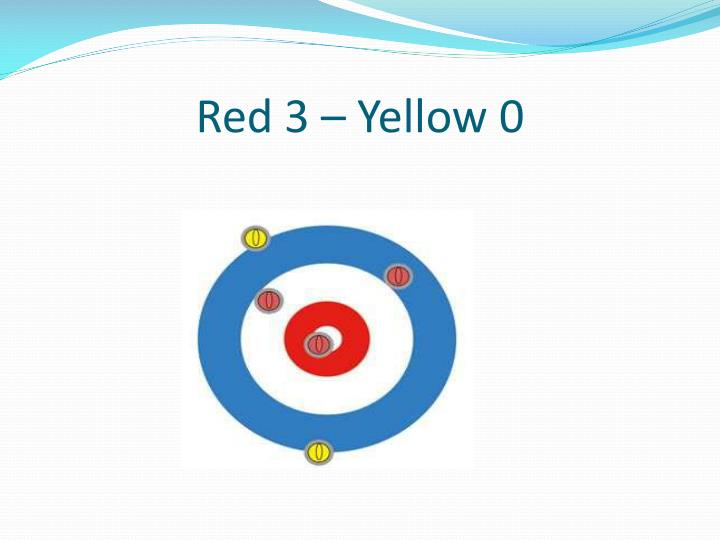 Red 3 – Yellow 0