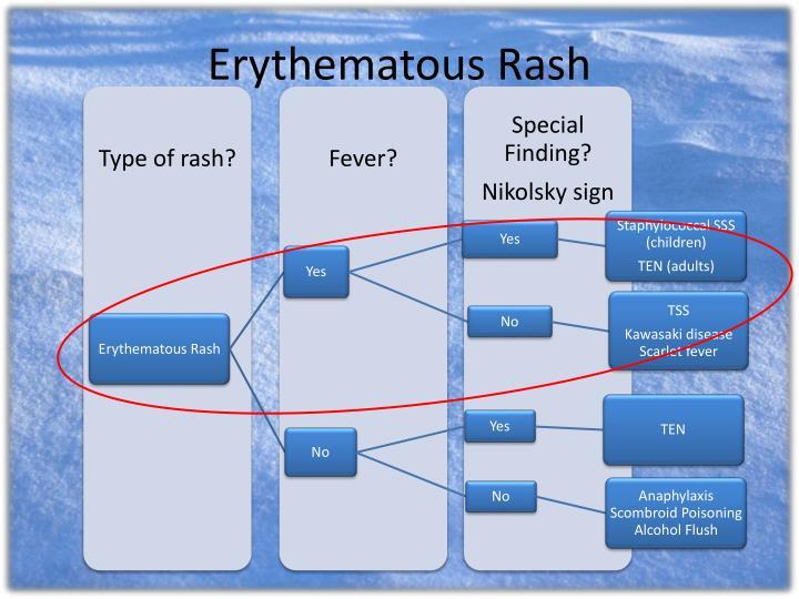 Erythematous