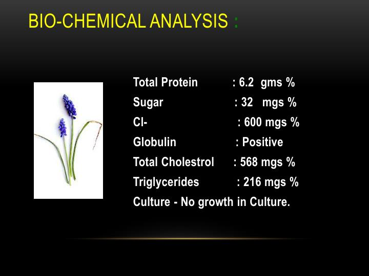 Bio-Chemical Analysis