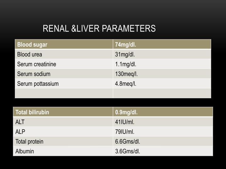 RENAL &LIVER parameters