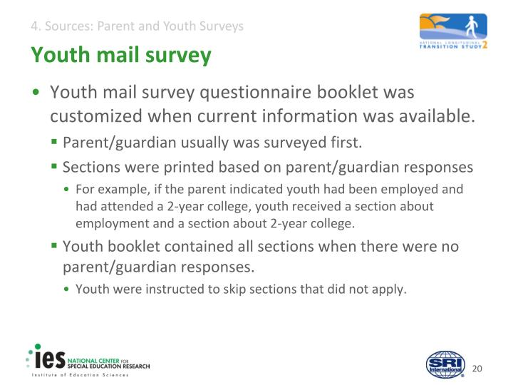 Youth mail survey