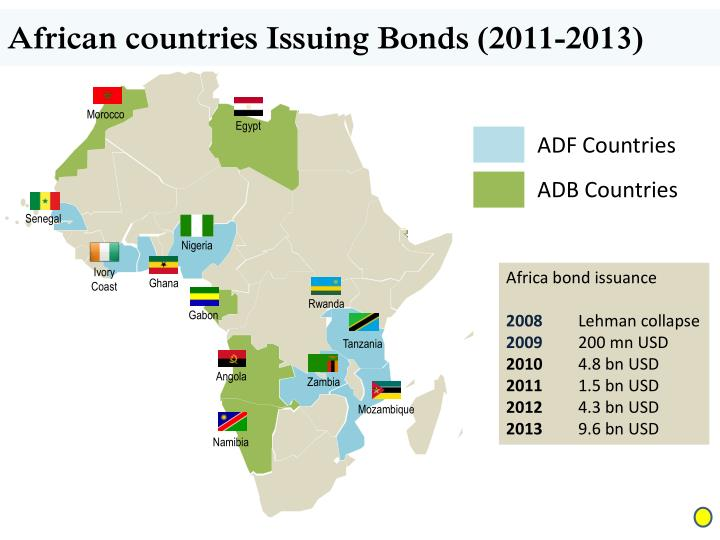 African countries Issuing Bonds (2011-2013)