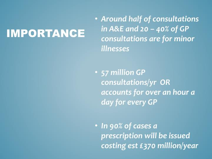 Around half of consultations in A&E and 20 – 40% of GP consultations are for minor illnesses