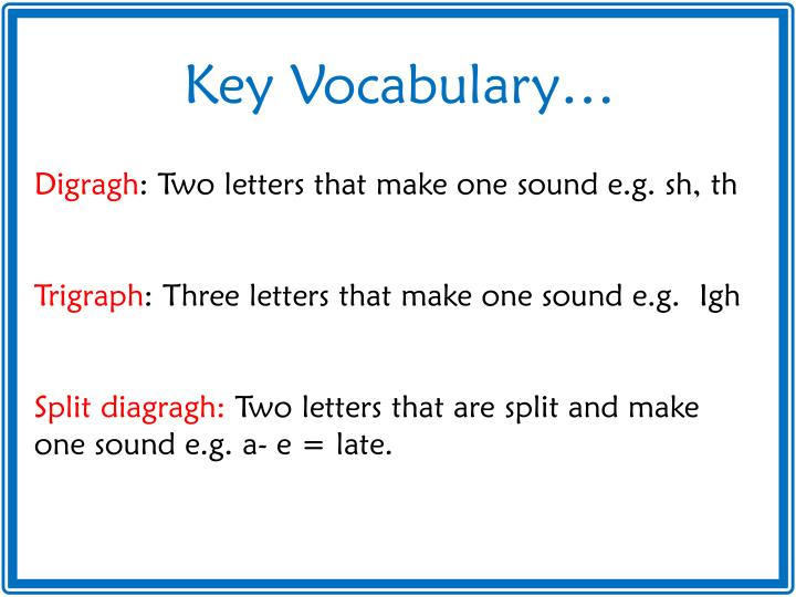 Key Vocabulary…
