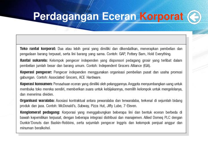 Perdagangan Eceran