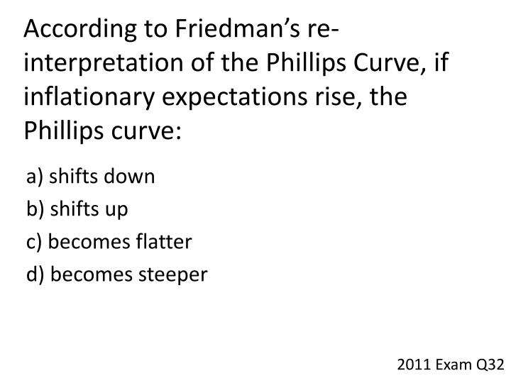 According to Friedman's re-interpretation of the Phillips Curve, if inflationary expectations rise, the Phillips