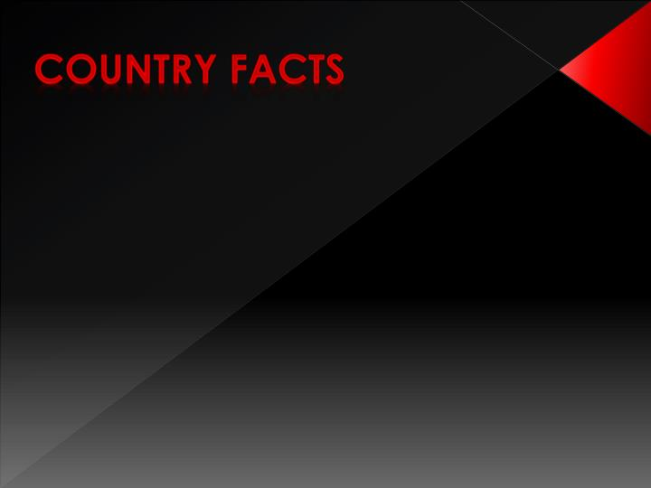 Country Facts
