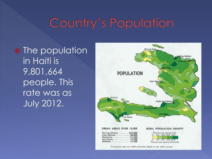 Country's Population