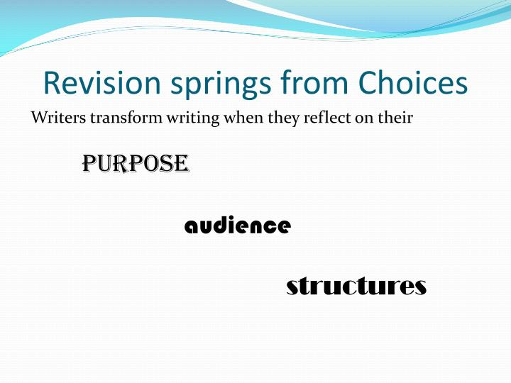 Revision springs from Choices