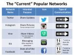 the current popular networks