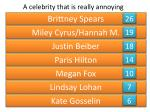 a celebrity that is really annoying1