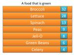 a food that is green1