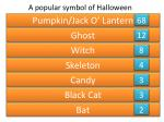 a popular symbol of halloween1