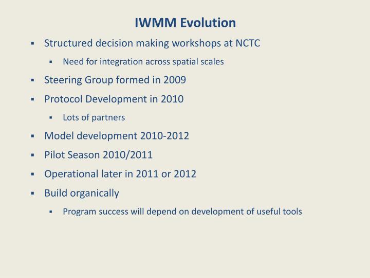 IWMM Evolution