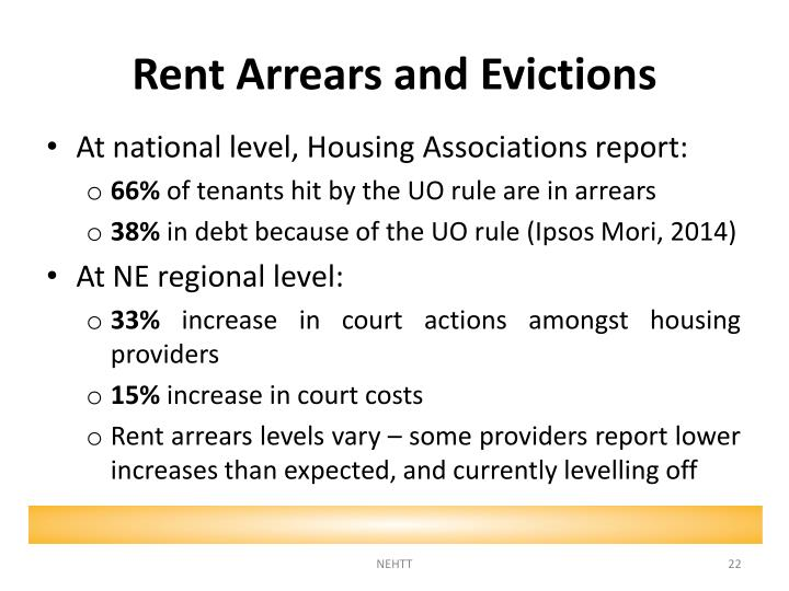 Rent Arrears and Evictions