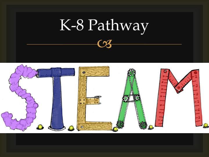 K-8 Pathway