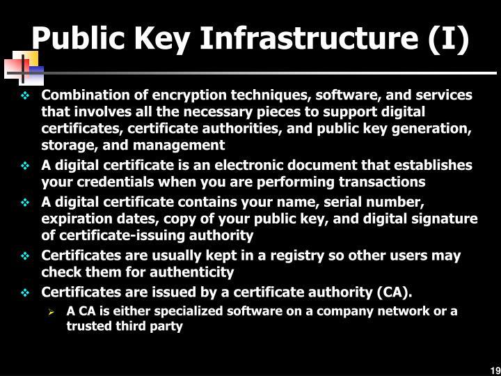 Public Key Infrastructure (I)