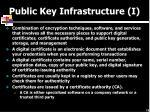 public key infrastructure i