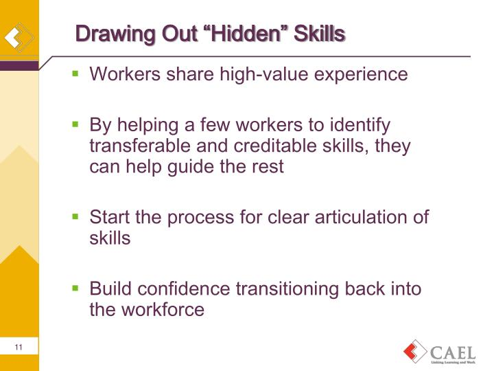 "Drawing Out ""Hidden"" Skills"