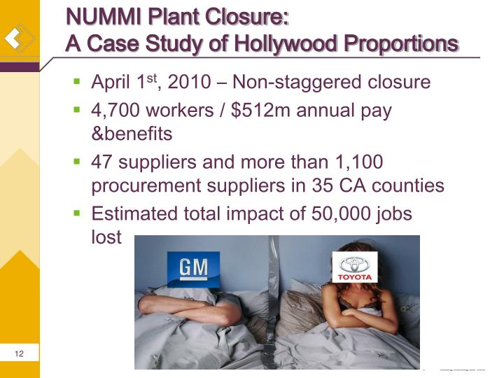 NUMMI Plant Closure: